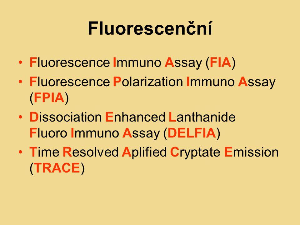 Fluorescenční Fluorescence Immuno Assay (FIA)