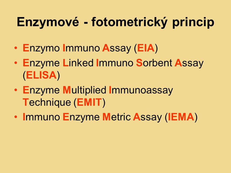 Enzymové - fotometrický princip