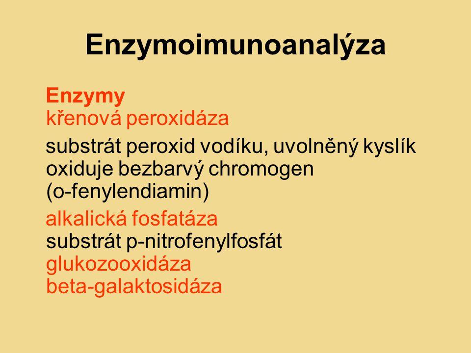 Enzymoimunoanalýza Enzymy křenová peroxidáza