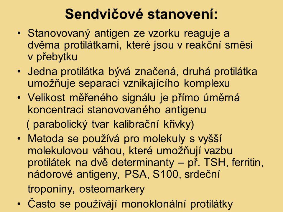 Sendvičové stanovení: