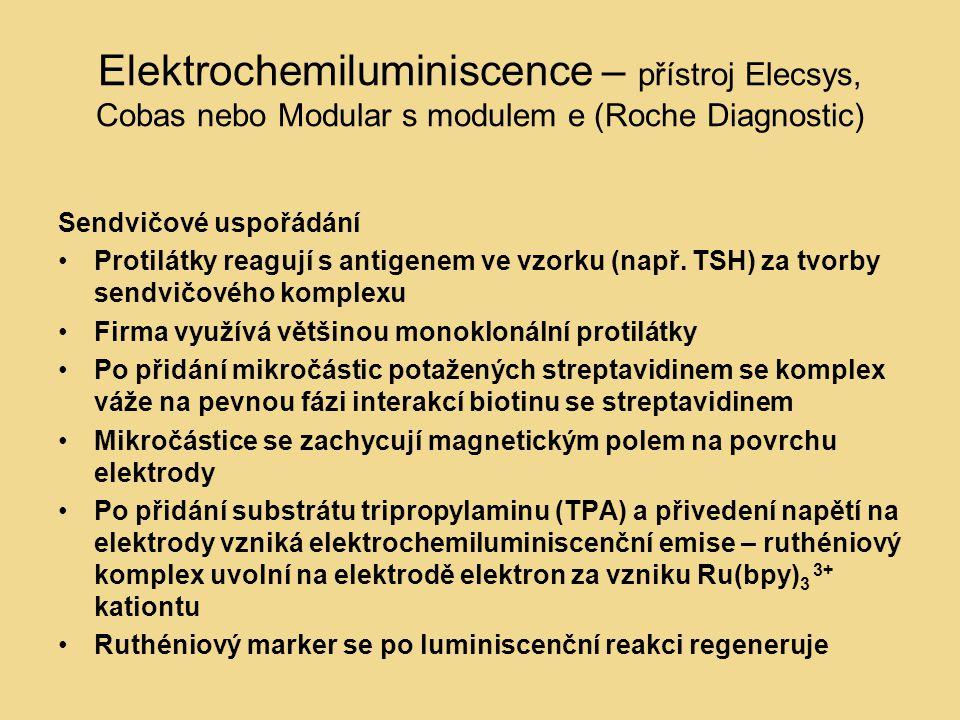Elektrochemiluminiscence – přístroj Elecsys, Cobas nebo Modular s modulem e (Roche Diagnostic)