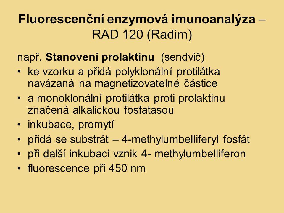 Fluorescenční enzymová imunoanalýza – RAD 120 (Radim)
