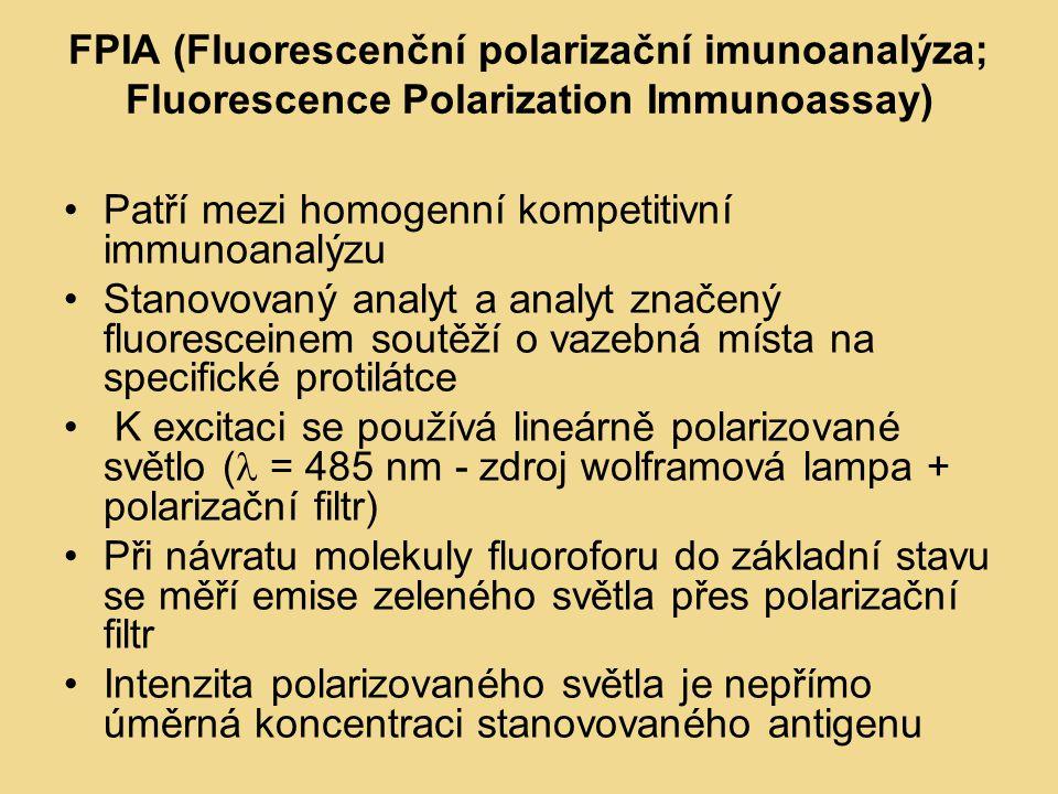 FPIA (Fluorescenční polarizační imunoanalýza; Fluorescence Polarization Immunoassay)