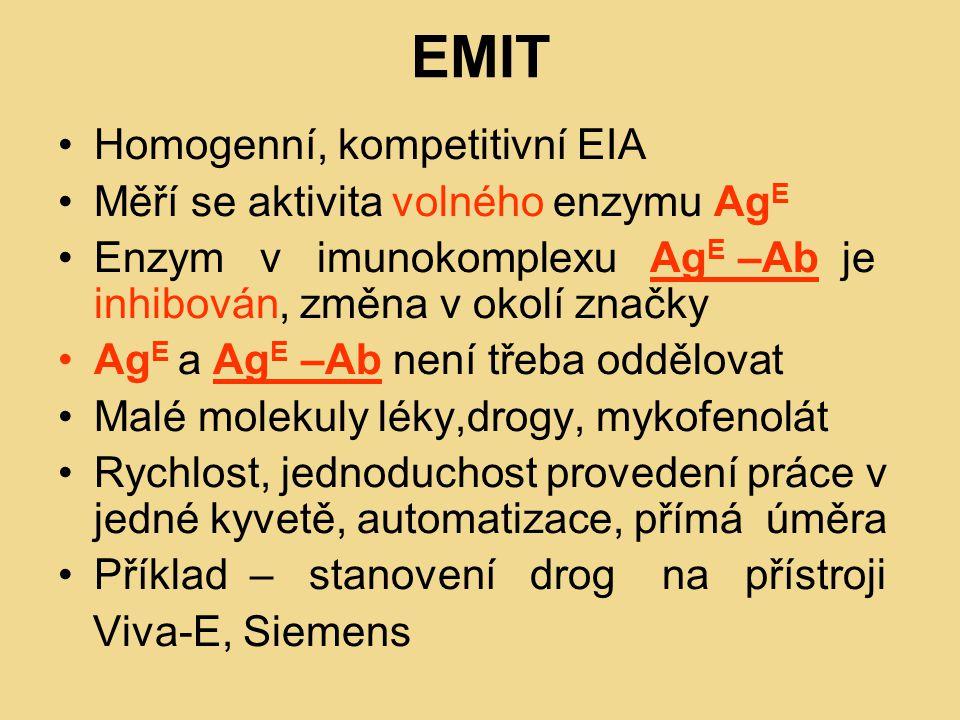 EMIT Homogenní, kompetitivní EIA Měří se aktivita volného enzymu AgE