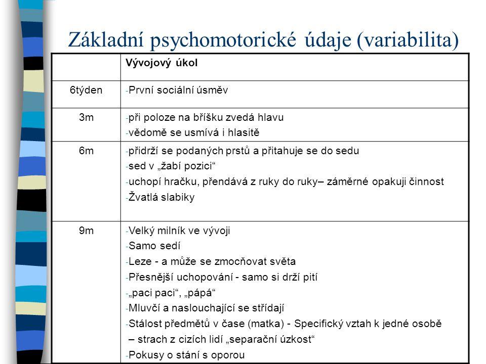 Základní psychomotorické údaje (variabilita)