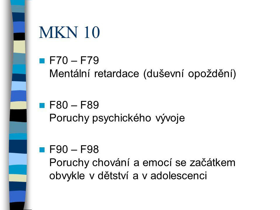 MKN 10 F70 – F79 Mentální retardace (duševní opoždění)
