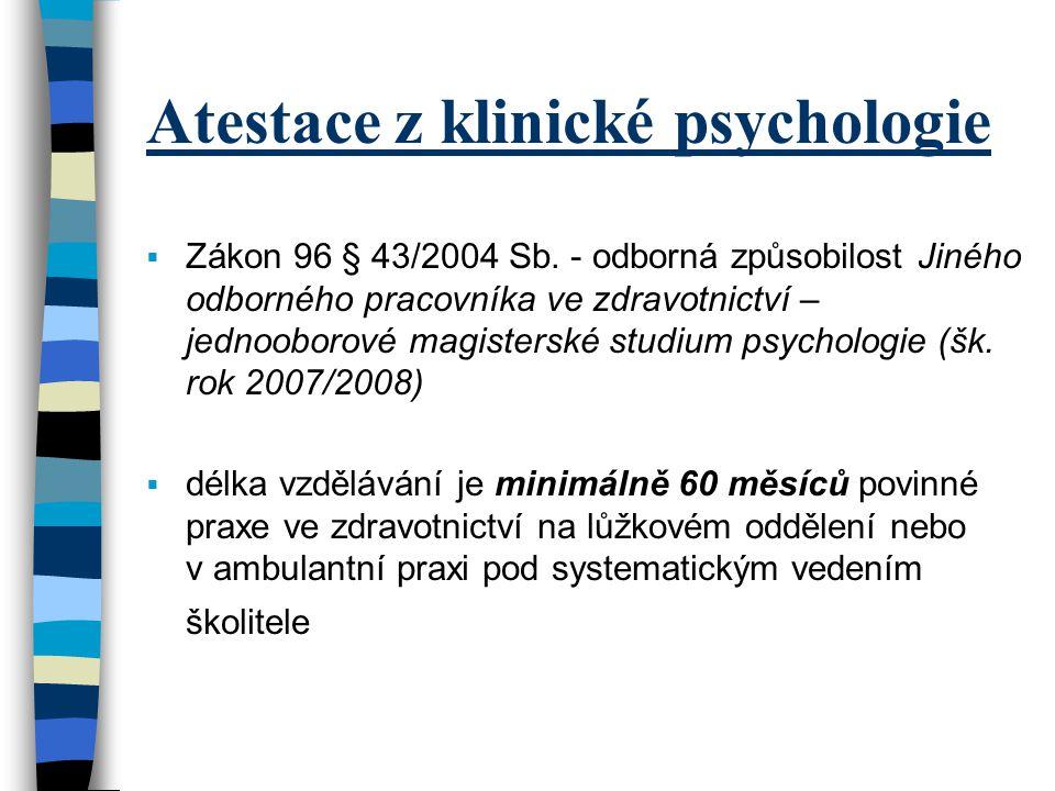 Atestace z klinické psychologie