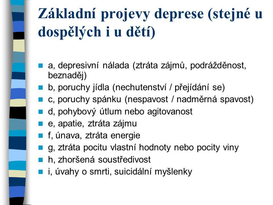 Základní projevy deprese (stejné u dospělých i u dětí)
