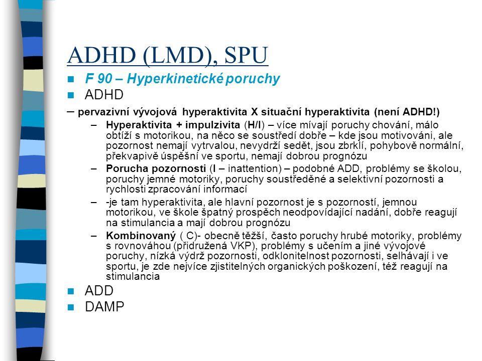 ADHD (LMD), SPU F 90 – Hyperkinetické poruchy ADHD