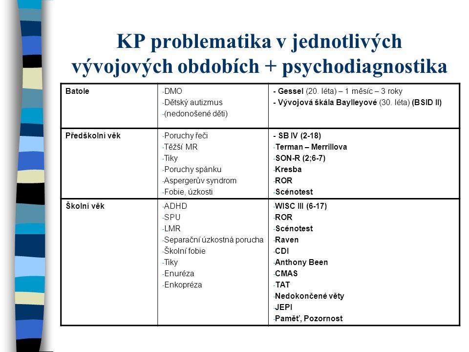 KP problematika v jednotlivých vývojových obdobích + psychodiagnostika