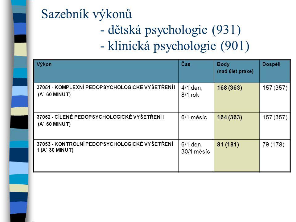 Sazebník výkonů. - dětská psychologie (931)
