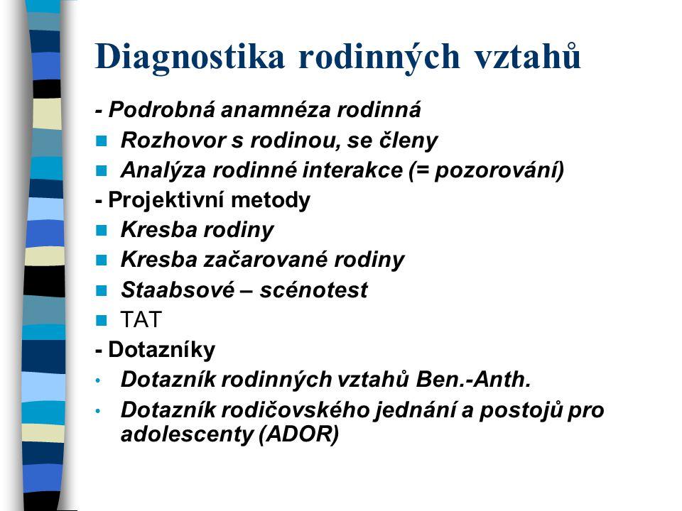 Diagnostika rodinných vztahů