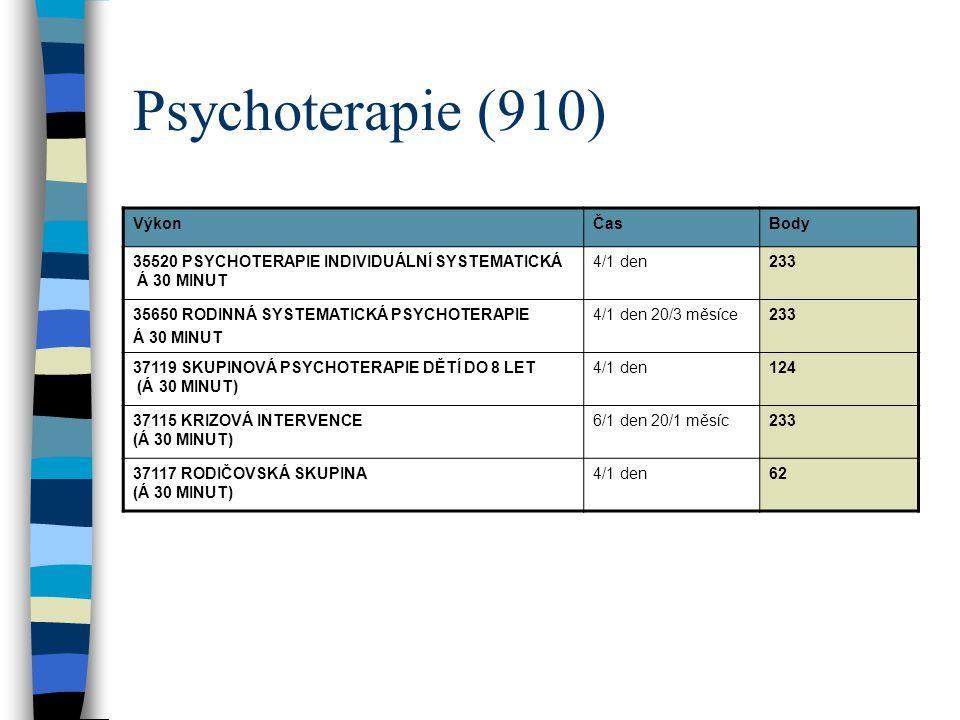 Psychoterapie (910) Výkon Čas Body