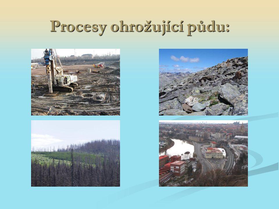 Procesy ohrožující půdu: