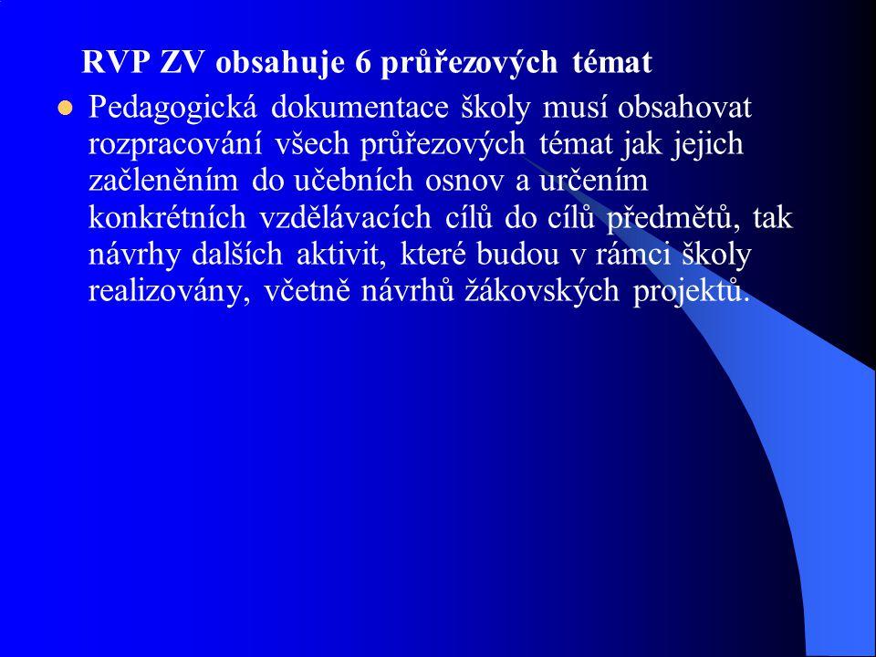 RVP ZV obsahuje 6 průřezových témat