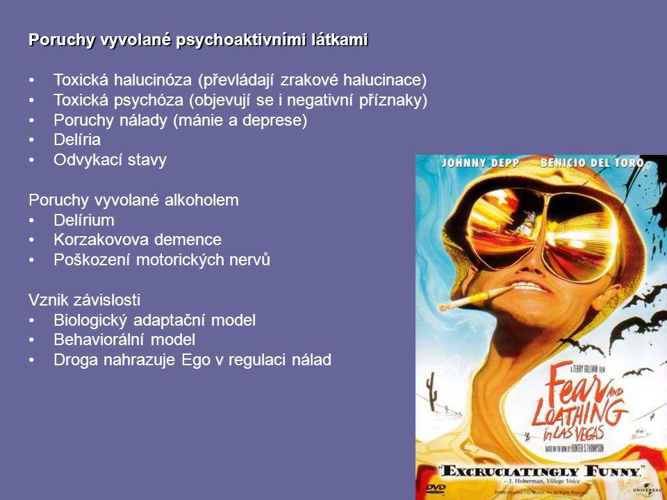 Poruchy vyvolané psychoaktivními látkami