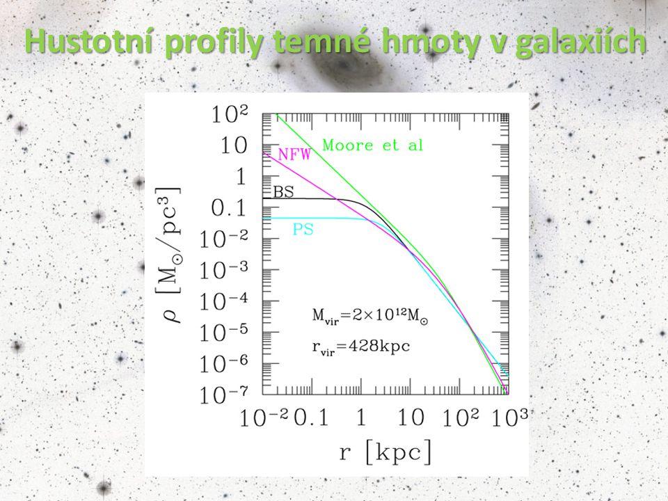 Hustotní profily temné hmoty v galaxiích