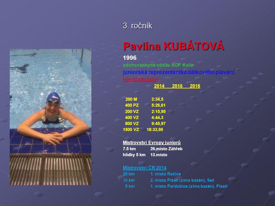 Pavlína KUBÁTOVÁ 3. ročník 1996