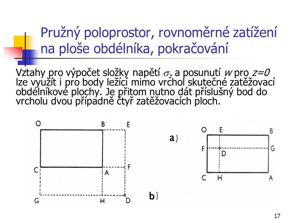 Pružný poloprostor, rovnoměrné zatížení na ploše obdélníka, pokračování