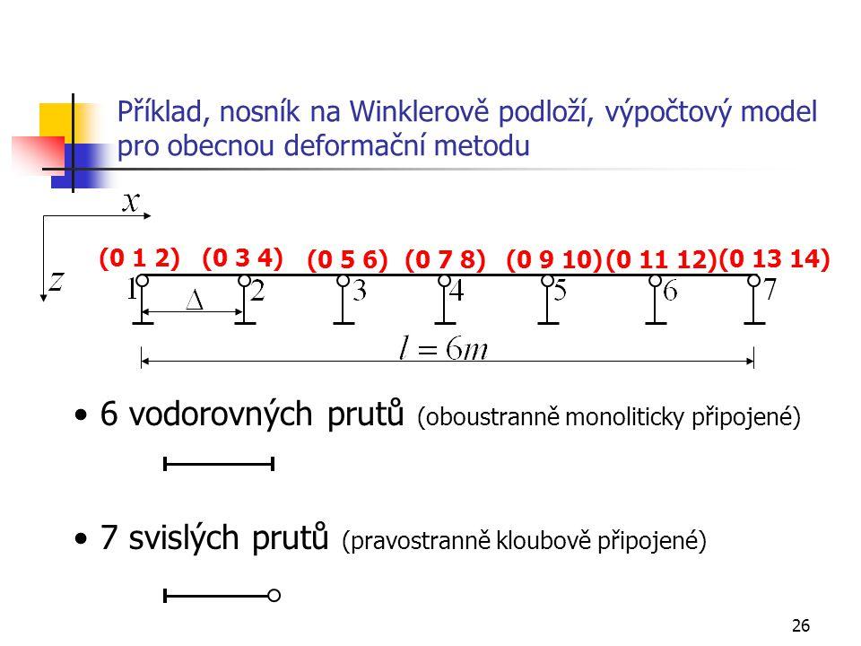6 vodorovných prutů (oboustranně monoliticky připojené)