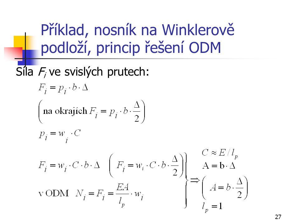 Příklad, nosník na Winklerově podloží, princip řešení ODM