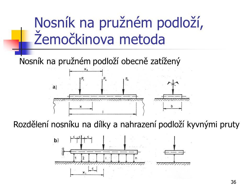 Nosník na pružném podloží, Žemočkinova metoda