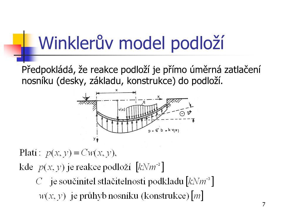 Winklerův model podloží