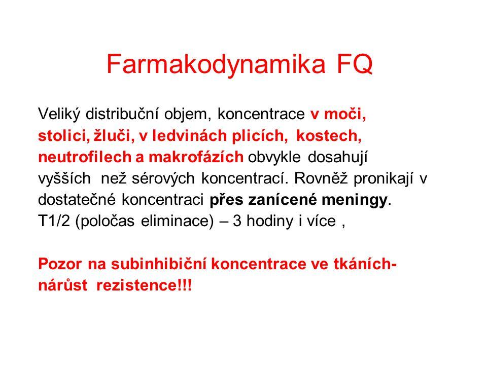 Farmakodynamika FQ Veliký distribuční objem, koncentrace v moči,