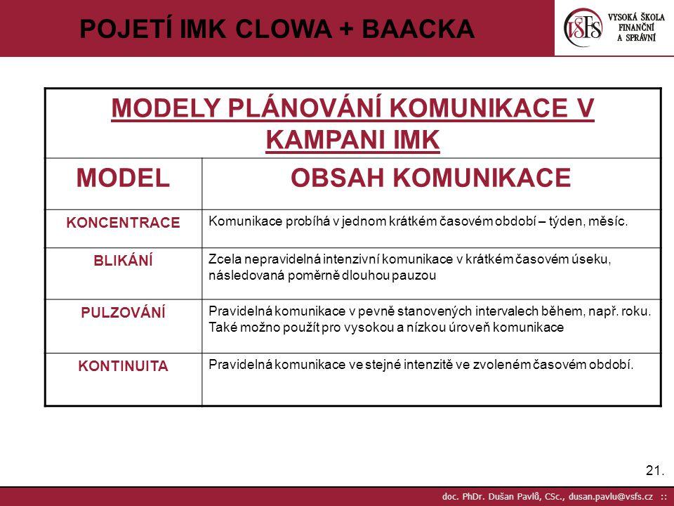 POJETÍ IMK CLOWA + BAACKA MODELY PLÁNOVÁNÍ KOMUNIKACE V KAMPANI IMK