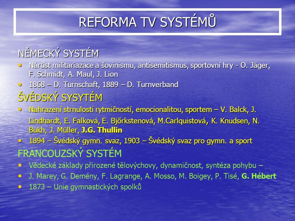 REFORMA TV SYSTÉMŮ NĚMECKÝ SYSTÉM ŠVÉDSKÝ SYSYTÉM FRANCOUZSKÝ SYSTÉM