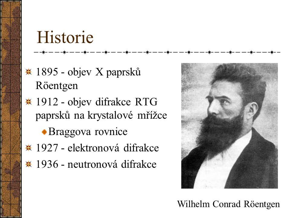 Historie 1895 - objev X paprsků Röentgen