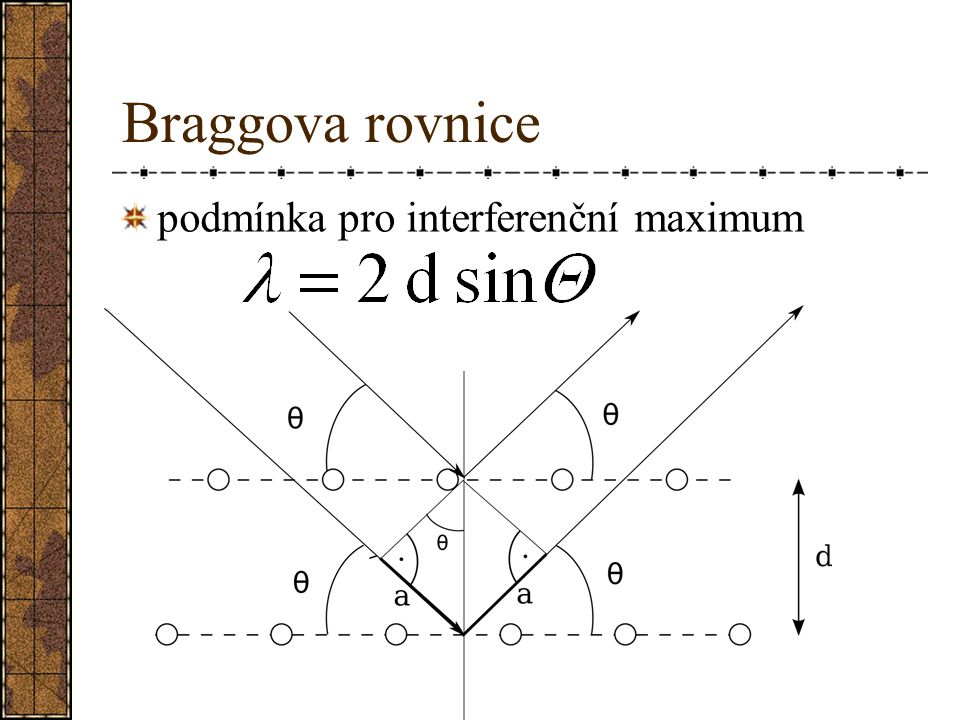 Braggova rovnice podmínka pro interferenční maximum