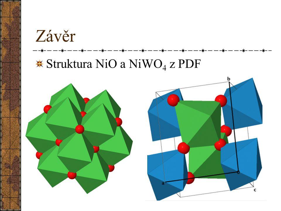 Závěr Struktura NiO a NiWO4 z PDF