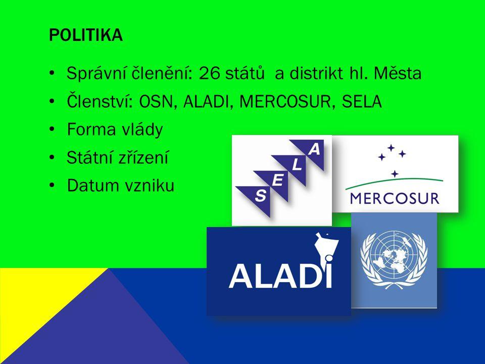 politika Správní členění: 26 států a distrikt hl. Města. Členství: OSN, ALADI, MERCOSUR, SELA. Forma vlády.