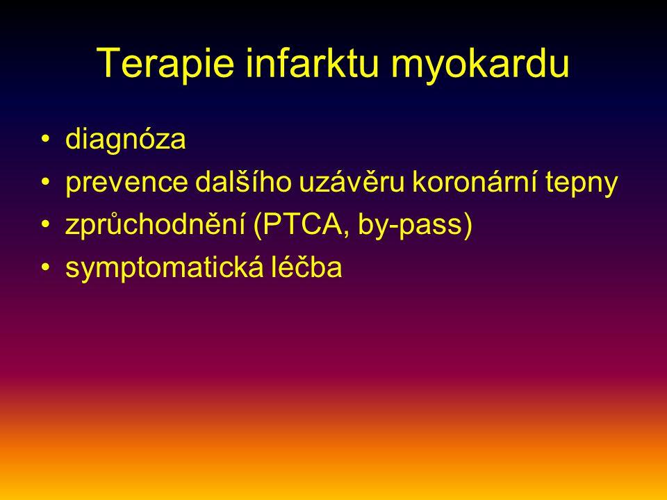 Terapie infarktu myokardu