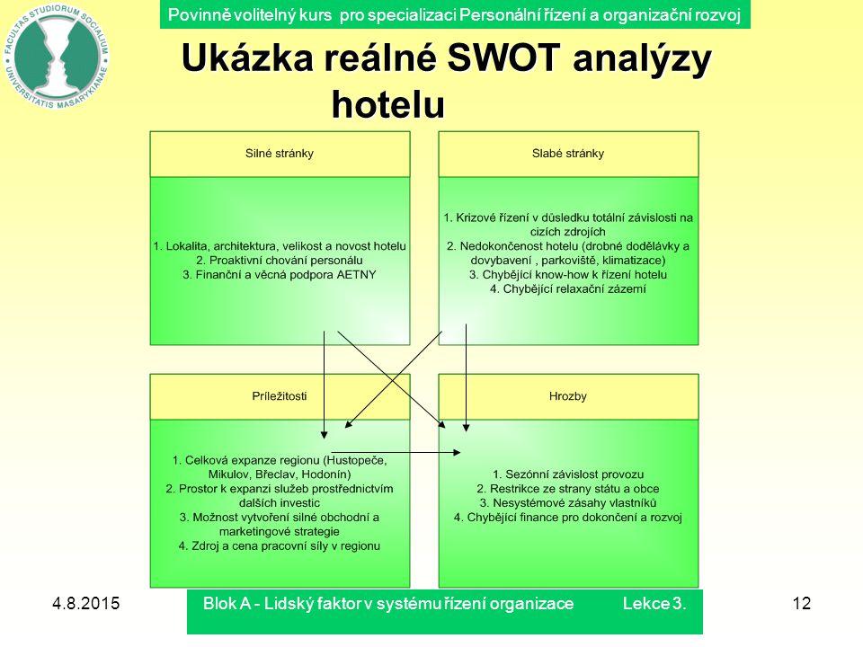 Ukázka reálné SWOT analýzy hotelu