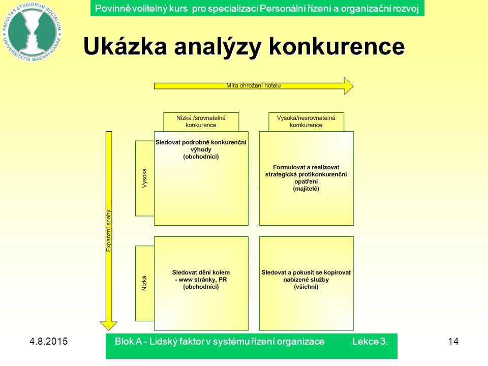 Ukázka analýzy konkurence