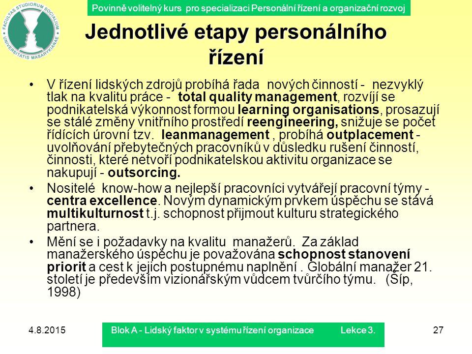 Jednotlivé etapy personálního řízení