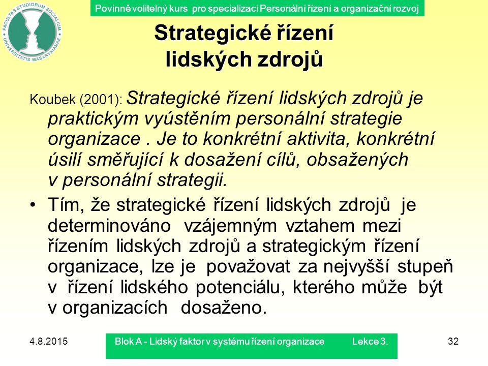 Strategické řízení lidských zdrojů
