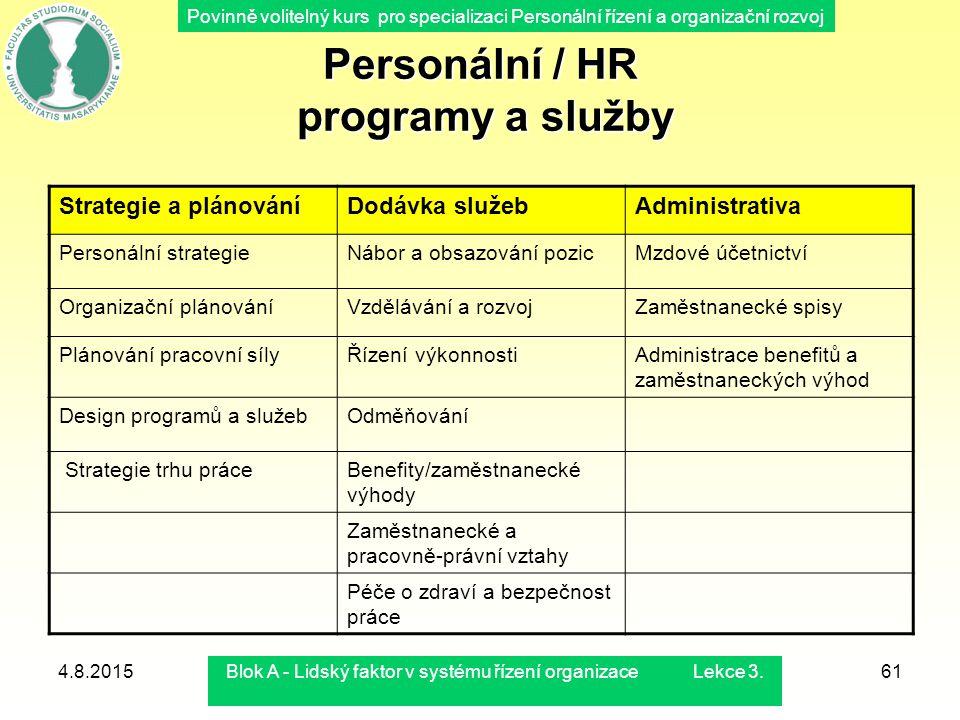 Personální / HR programy a služby