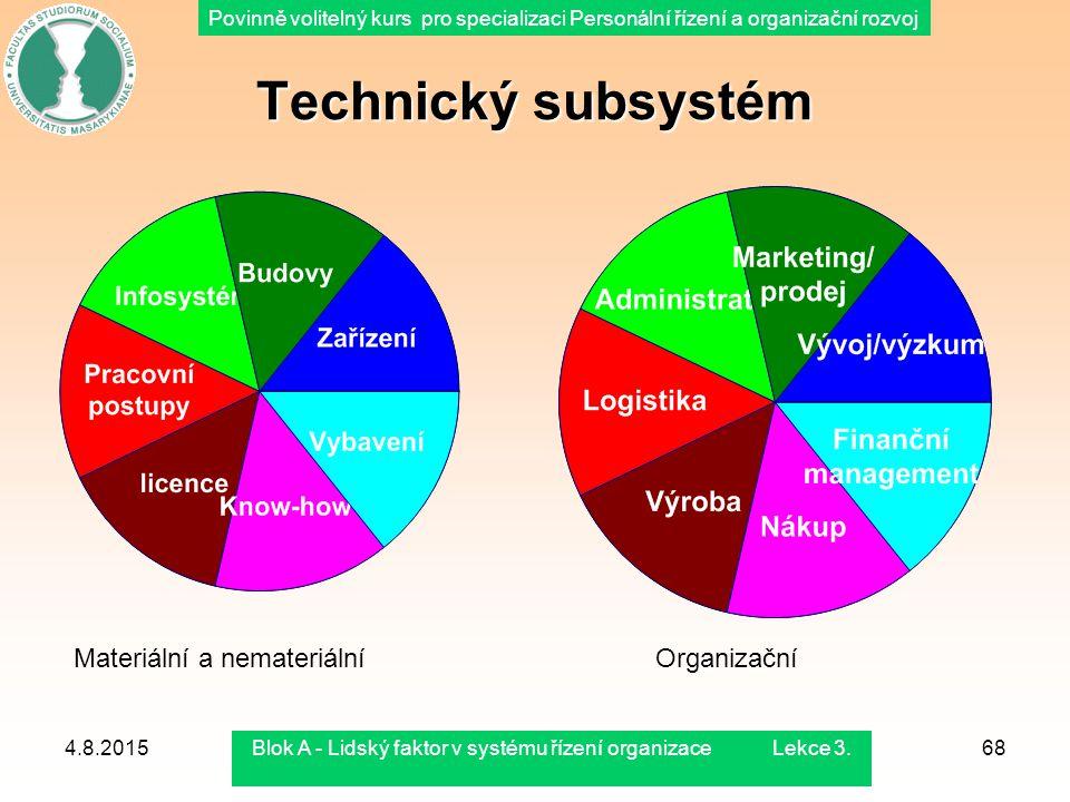 Blok A - Lidský faktor v systému řízení organizace Lekce 3.