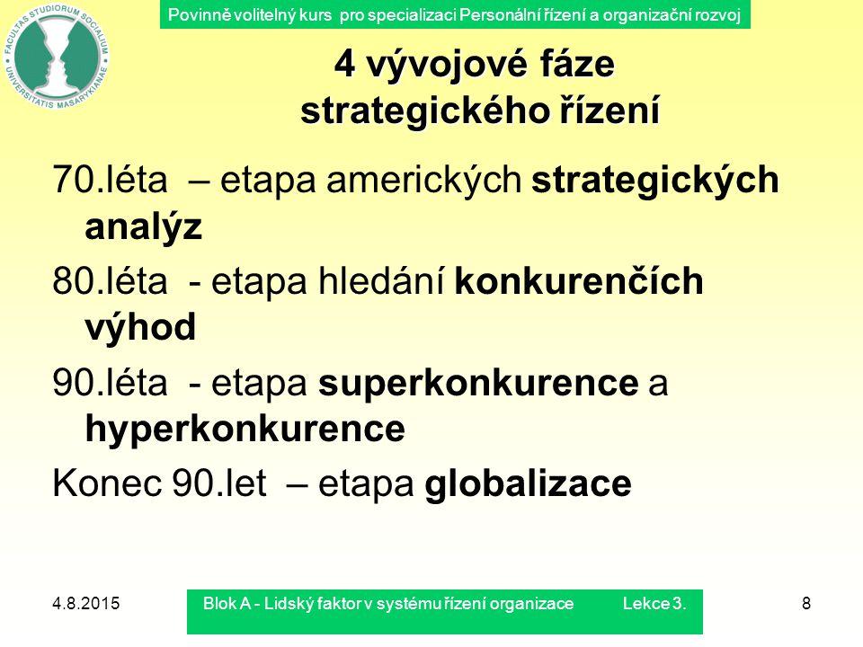 4 vývojové fáze strategického řízení