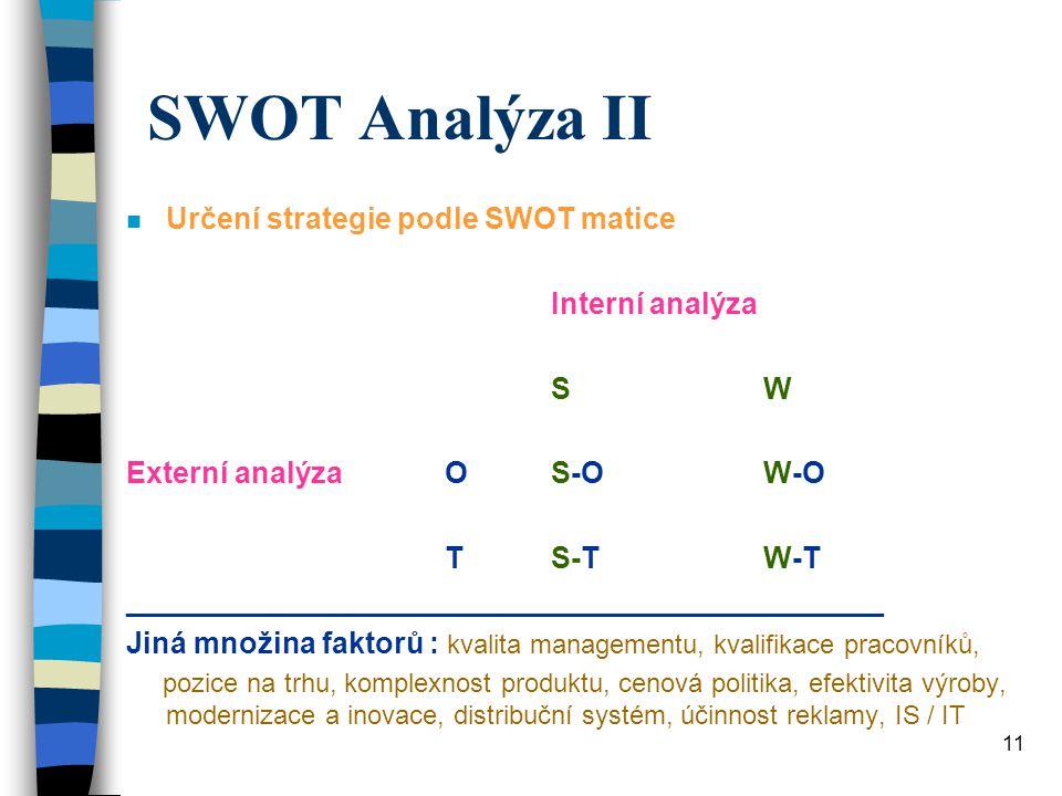 SWOT Analýza II Určení strategie podle SWOT matice Interní analýza S W