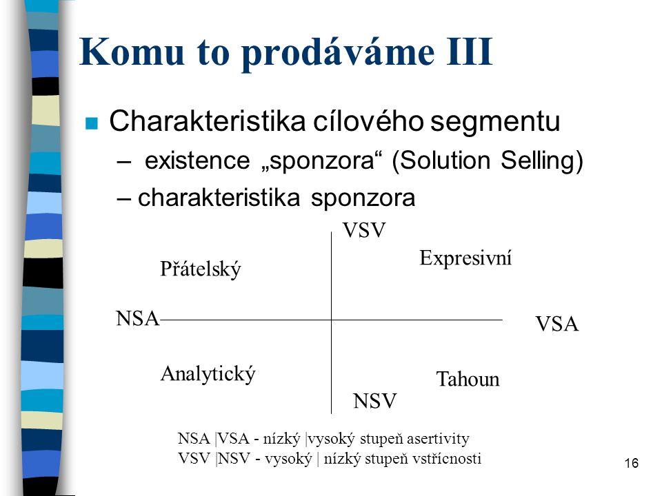 Komu to prodáváme III Charakteristika cílového segmentu