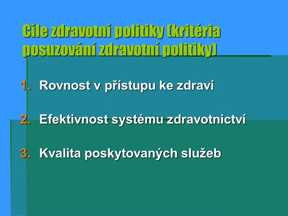 Cíle zdravotní politiky (kritéria posuzování zdravotní politiky)