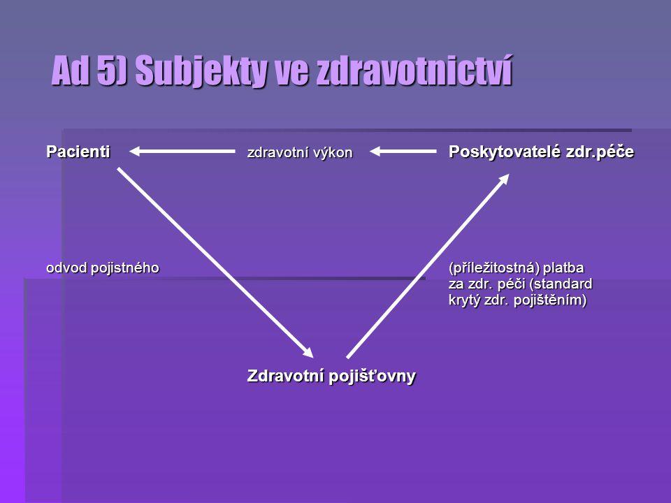 Ad 5) Subjekty ve zdravotnictví