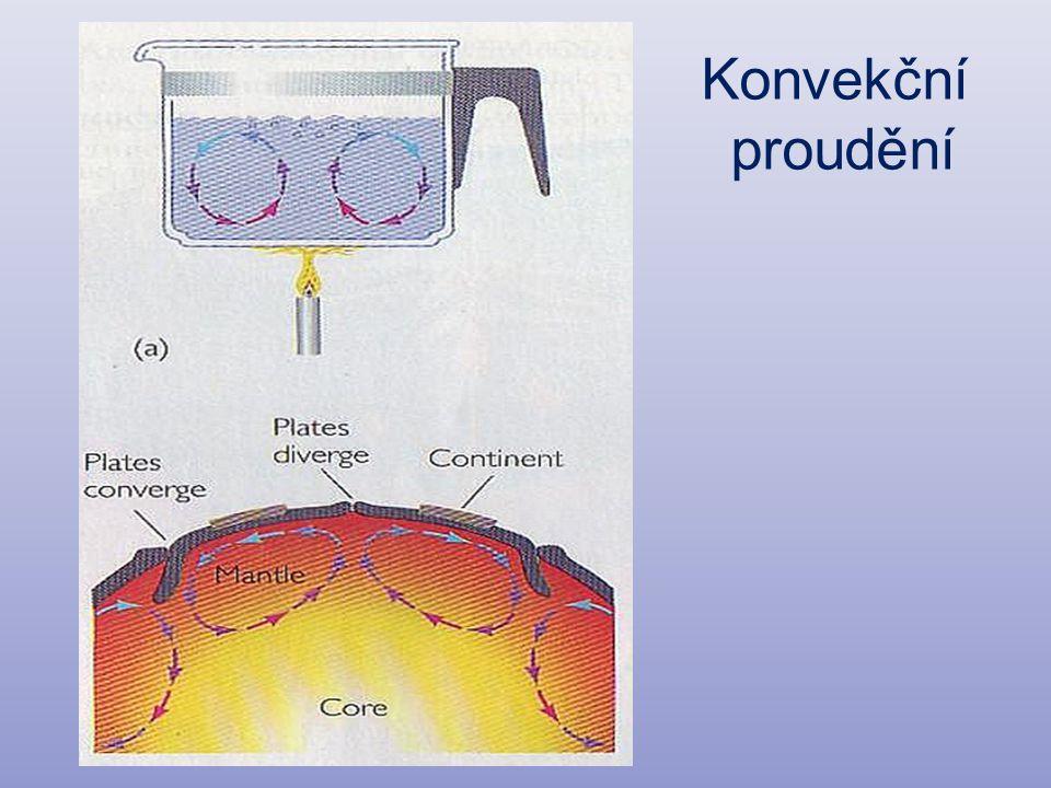 Konvekční proudění
