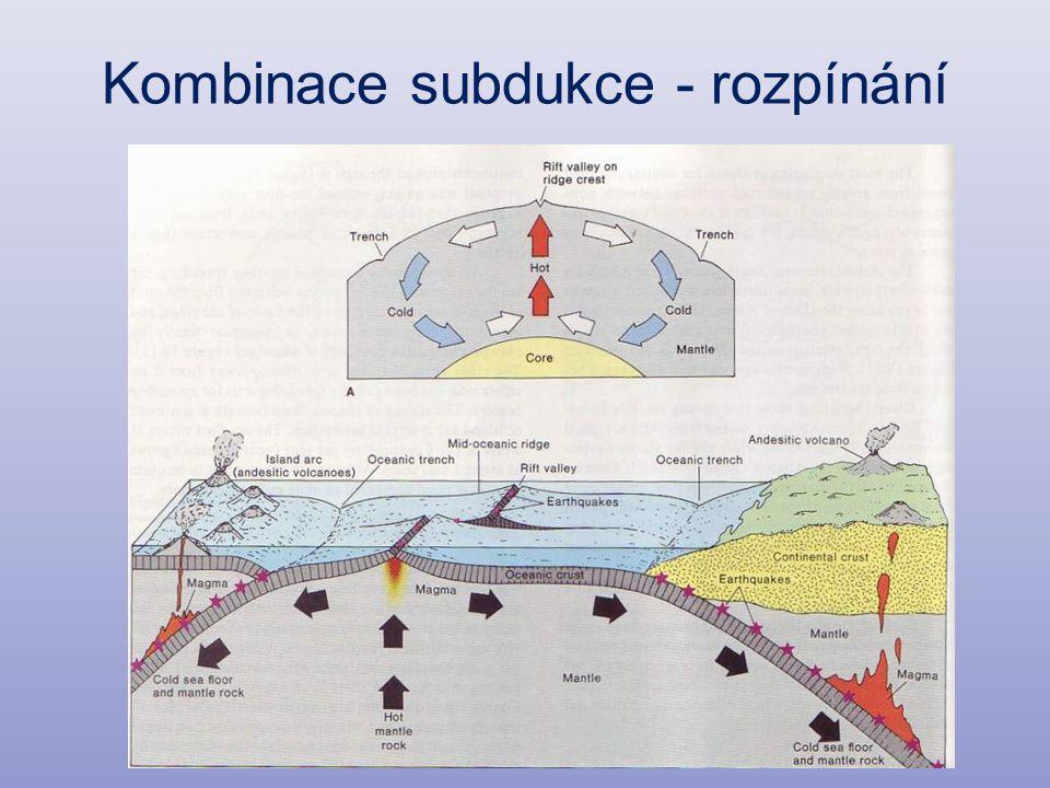Kombinace subdukce - rozpínání