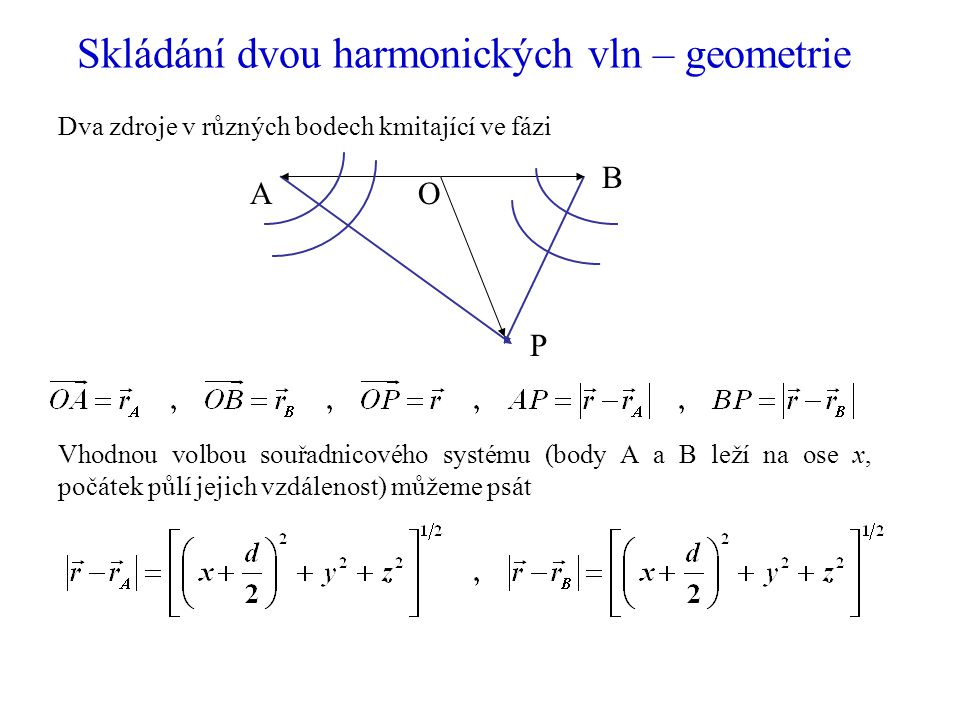 Skládání dvou harmonických vln – geometrie