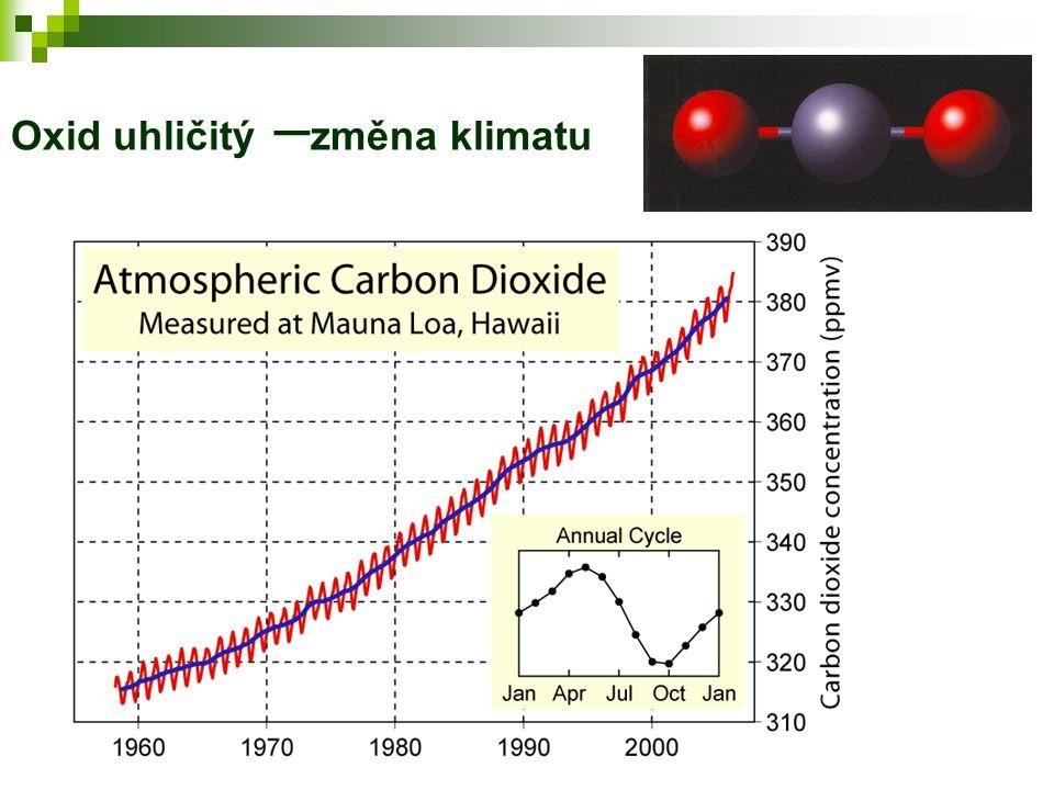 Oxid uhličitý –změna klimatu